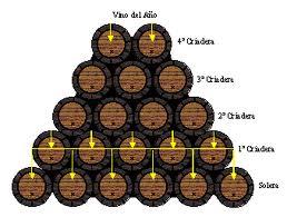 Vinagre-criaderas-y-soleras